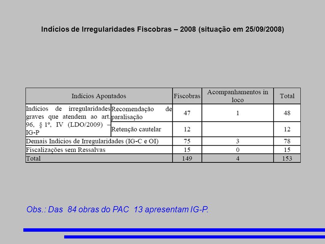 Indícios de Irregularidades Fiscobras – 2008 (situação em 25/09/2008) Obs.: Das 84 obras do PAC 13 apresentam IG-P.