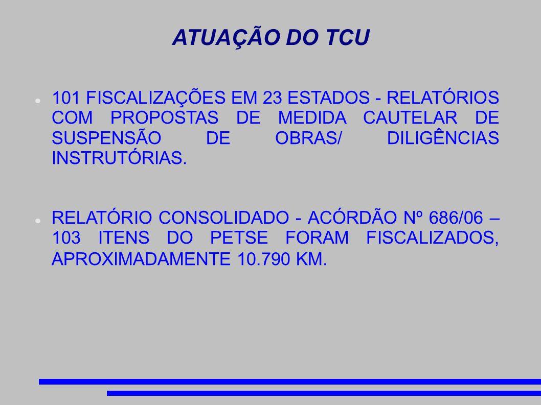 ATUAÇÃO DO TCU 101 FISCALIZAÇÕES EM 23 ESTADOS - RELATÓRIOS COM PROPOSTAS DE MEDIDA CAUTELAR DE SUSPENSÃO DE OBRAS/ DILIGÊNCIAS INSTRUTÓRIAS.