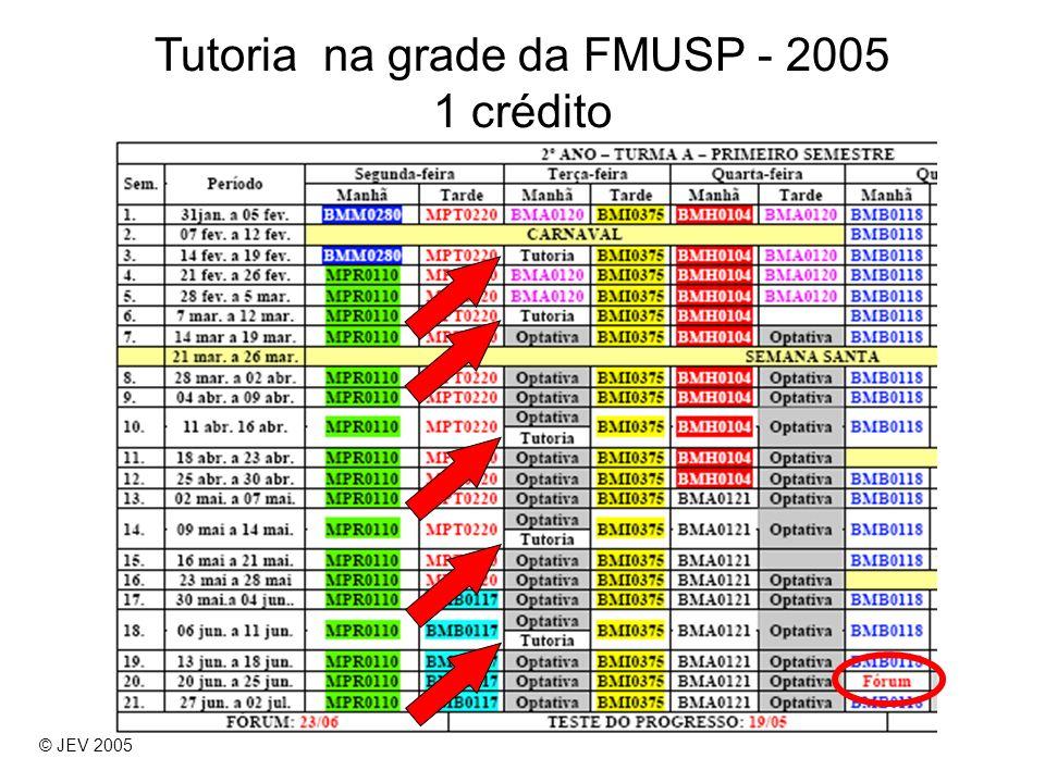 Tutoria na grade da FMUSP - 2005 1 crédito © JEV 2005