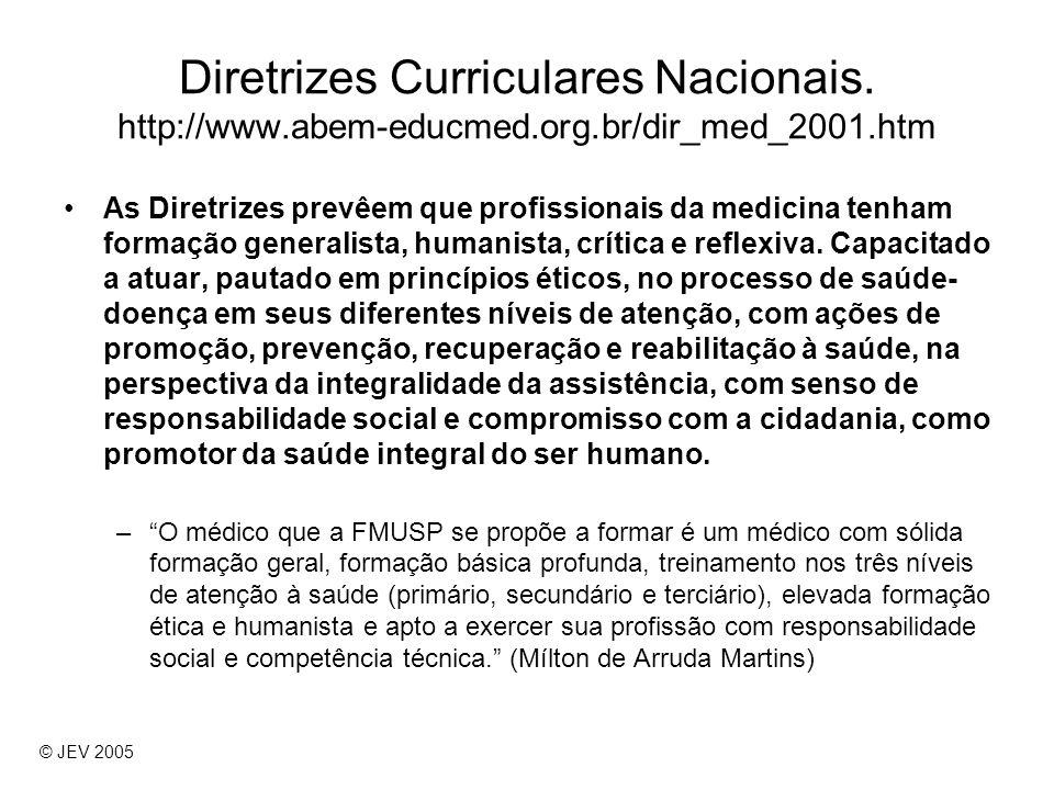Reforma Curricular Faculdade de Medicina da USP O currículo de 1998 tem como objetivos específicos: –Contato com a profissão medicina, a comunidade e o paciente desde o primeiro semestre.
