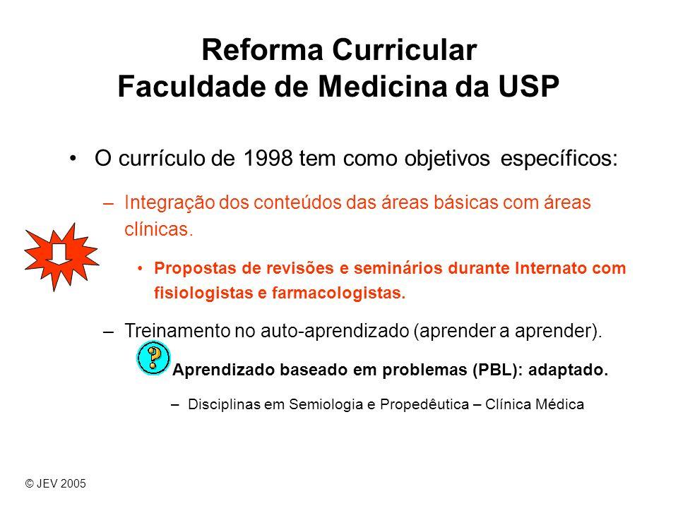 Optativas em Medicina http://www.fm.usp.br/grad-posgrad/graduacao/ 2 a 4 créditos http://www.fm.usp.br/grad-posgrad/graduacao/ Cardio-Pneumologia24 Clínica Médica22 Gastroenterologia (Clínica e Cirurgia)21 Neurologia19 Radiologia13 Moléstias Infecciosas13 Patologia11 Cirurgia11 Otorrino - Oftalmo9 Ortopedia9 Pediatria7 Medicina Legal6 Medicina Preventiva6 Obstetrícia - Ginecologia4 Psiquiatria3 Dermatologia2 Supradepartamenal (MSP) História Medicina Iniciação Ensino Médico Acupuntura Fisiatria 4 Pesquisa Científica Medicina21 Introdução à Prática Profissional Médica21 Instituto de Ciências Biomédicas Cronobiologia Mecanismo da Micção, Ereção e Ejaculação Anatomia prática da Cabeça e Pescoço Anatomia prática Abdome, Pelve e Períneo 4 Instituto de Biologia Estudo Molecular e Clínico de Doenças com Malformações Congênitas Genética Molecular de Doenças Neuromusculares 2 Instituto de Química Introdução à Pesquisa Científica em Bioquímica 1 TOTAL 234 © JEV 2005