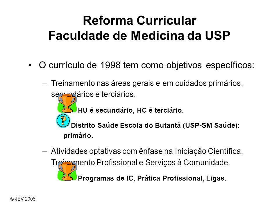 Residência Médica HCFMUSP 2004-2005 Média final das provas Prova 1 – 75 testes e 10 dissertativas Prova 2 – 10 estações (modelo OSCE) Entrevista – 10% nota final © JEV 2005 USP (2004) EstadualFederalParticular 20 40 60 80 nota (USP 2003)