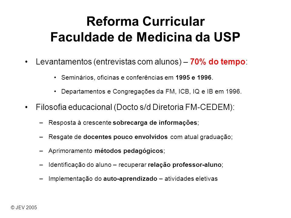 Reforma Curricular Faculdade de Medicina da USP Levantamentos (entrevistas com alunos) – 70% do tempo: Seminários, oficinas e conferências em 1995 e 1
