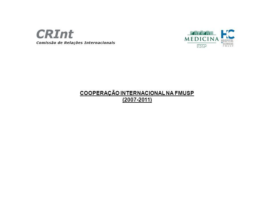 COOPERAÇÃO INTERNACIONAL NA FMUSP (2007-2011)