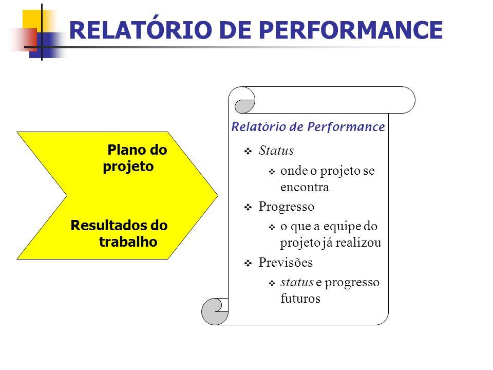 RELATÓRIO DE PERFORMANCE v Status v onde o projeto se encontra v Progresso v o que a equipe do projeto já realizou v Previsões v status e progresso fu
