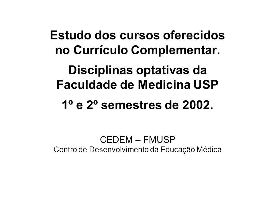 Estudo dos cursos oferecidos no Currículo Complementar.