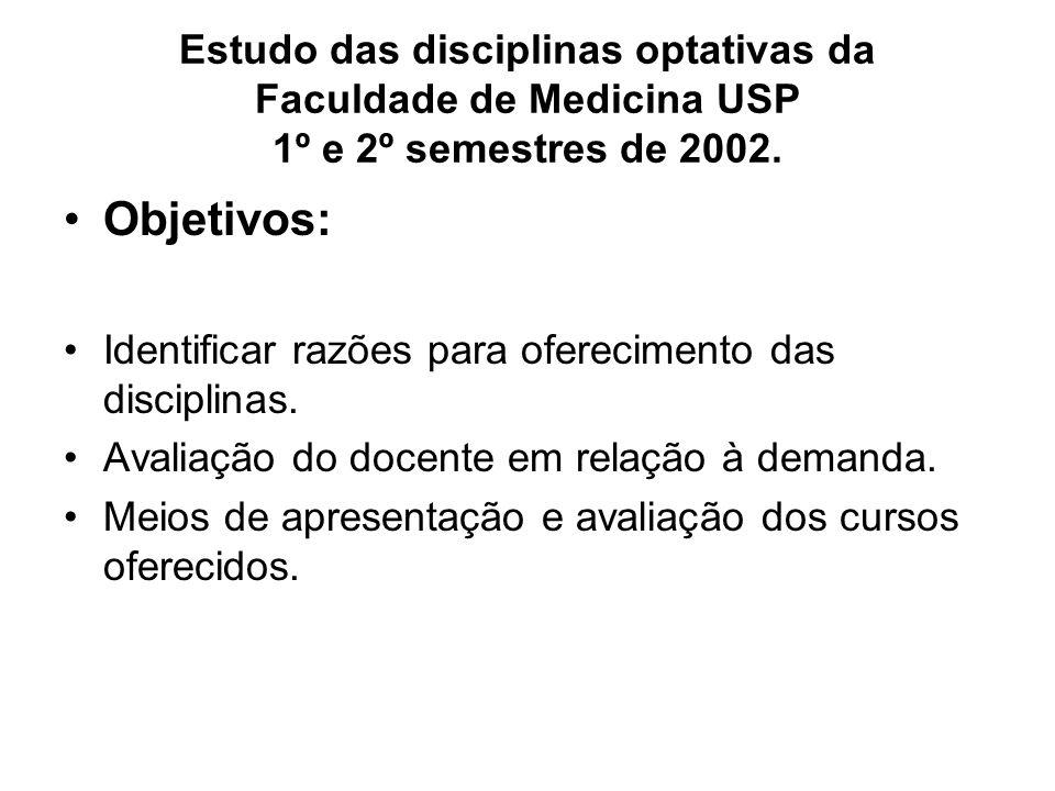 Estudo das disciplinas optativas da Faculdade de Medicina USP 1º e 2º semestres de 2002.