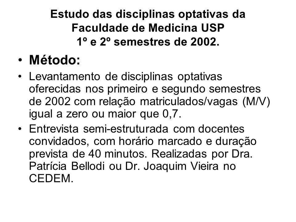 Método: Levantamento de disciplinas optativas oferecidas nos primeiro e segundo semestres de 2002 com relação matriculados/vagas (M/V) igual a zero ou maior que 0,7.