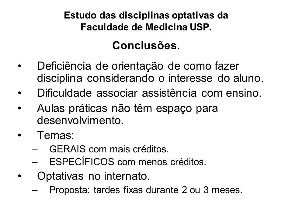 Deficiência de orientação de como fazer disciplina considerando o interesse do aluno.