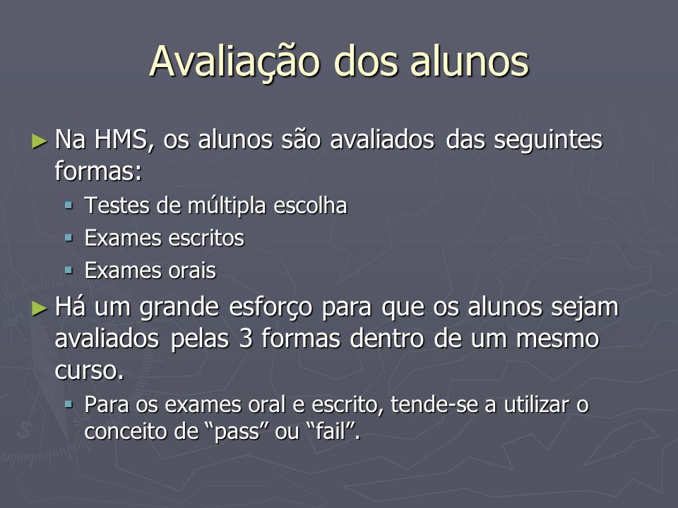 Avaliação dos alunos Na HMS, os alunos são avaliados das seguintes formas: Na HMS, os alunos são avaliados das seguintes formas: Testes de múltipla es