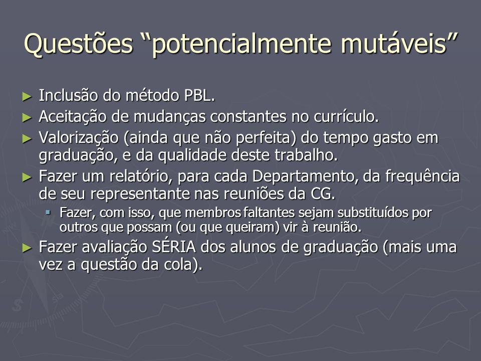 Questões potencialmente mutáveis Inclusão do método PBL. Inclusão do método PBL. Aceitação de mudanças constantes no currículo. Aceitação de mudanças