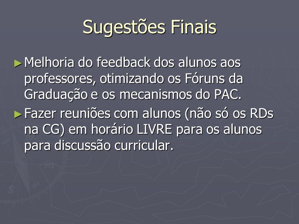 Sugestões Finais Melhoria do feedback dos alunos aos professores, otimizando os Fóruns da Graduação e os mecanismos do PAC. Melhoria do feedback dos a