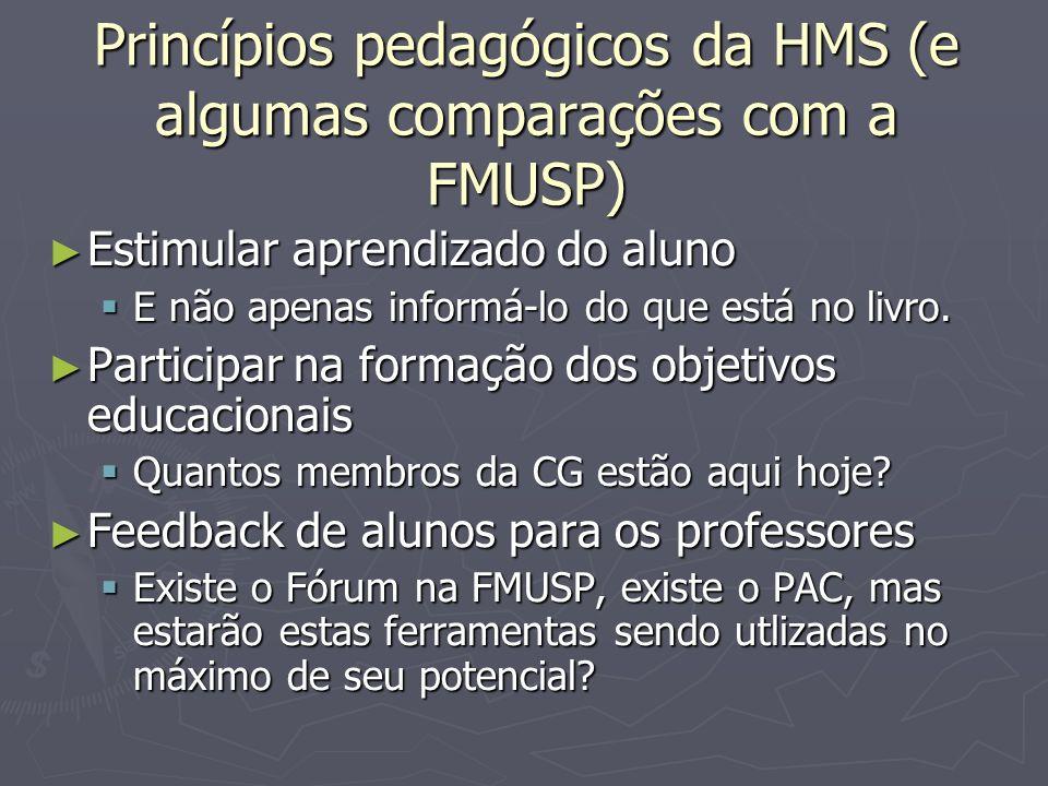 Princípios pedagógicos da HMS (e algumas comparações com a FMUSP) Estimular aprendizado do aluno Estimular aprendizado do aluno E não apenas informá-l