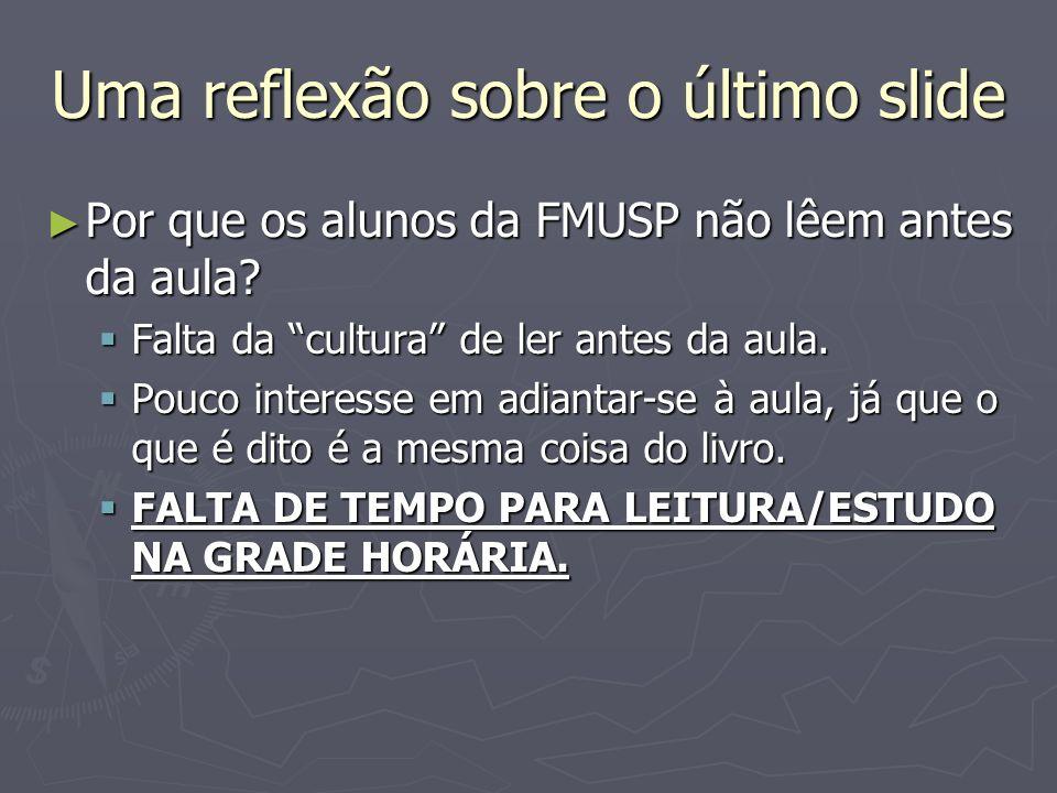 Uma reflexão sobre o último slide Por que os alunos da FMUSP não lêem antes da aula.