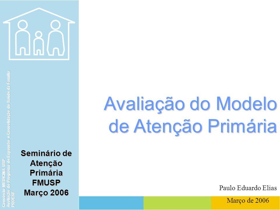 Seminário de Atenção Primária FMUSP Março 2006 Avaliação do Modelo de Atenção Primária Paulo Eduardo Elias Março de 2006