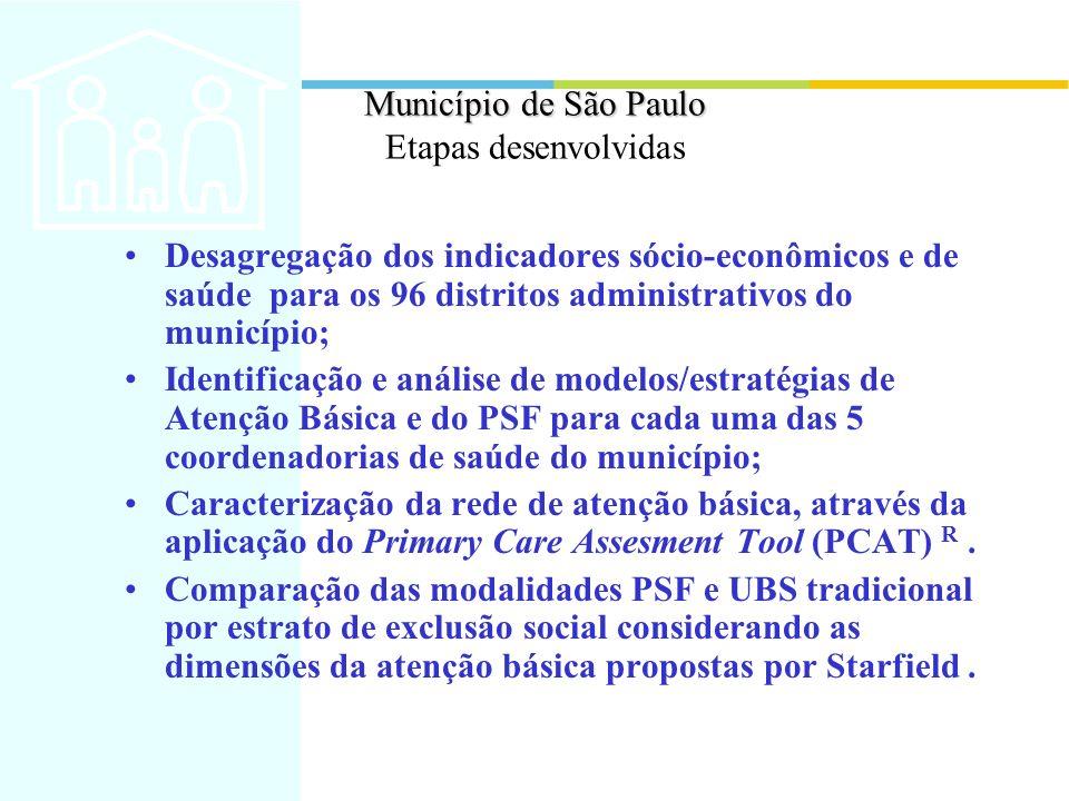 Município de São Paulo Município de São Paulo Etapas desenvolvidas Desagregação dos indicadores sócio-econômicos e de saúde para os 96 distritos admin
