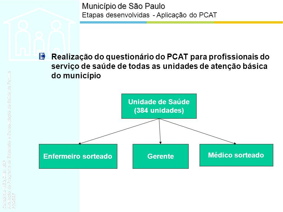 Município de São Paulo Etapas desenvolvidas - Aplicação do PCAT Realização do questionário do PCAT para profissionais do serviço de saúde de todas as