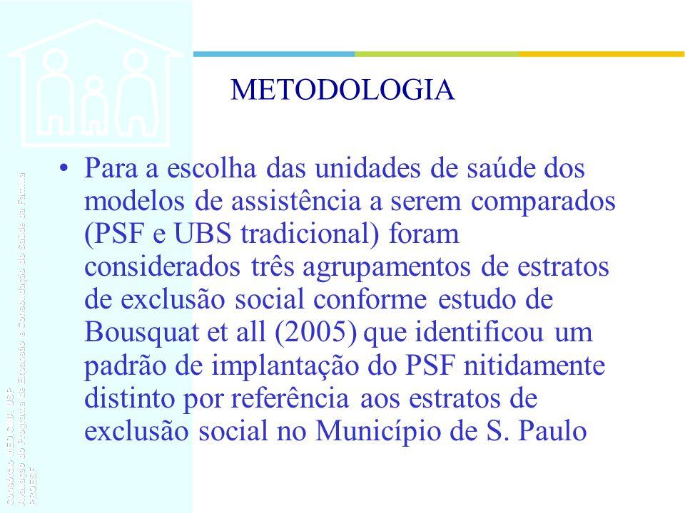 METODOLOGIA Para a escolha das unidades de saúde dos modelos de assistência a serem comparados (PSF e UBS tradicional) foram considerados três agrupam