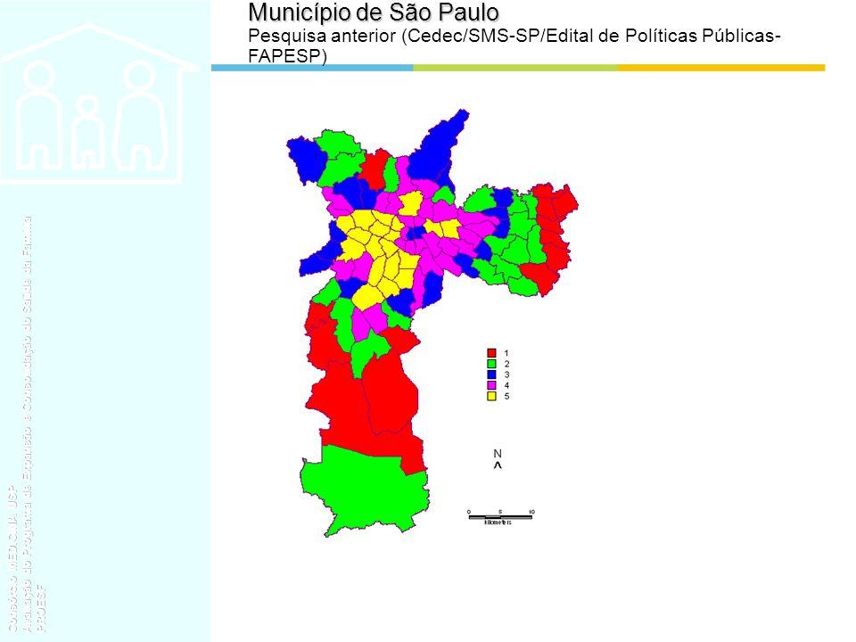 Município de São Paulo Pesquisa anterior (Cedec/SMS-SP/Edital de Políticas Públicas- FAPESP)