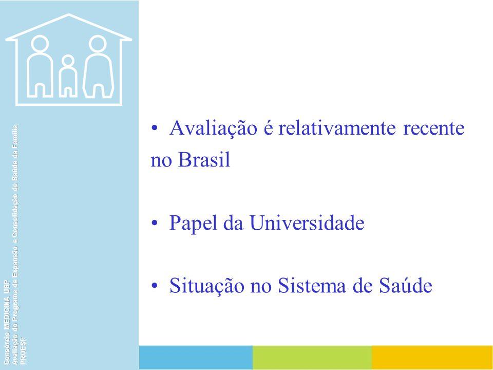 Avaliação é relativamente recente no Brasil Papel da Universidade Situação no Sistema de Saúde