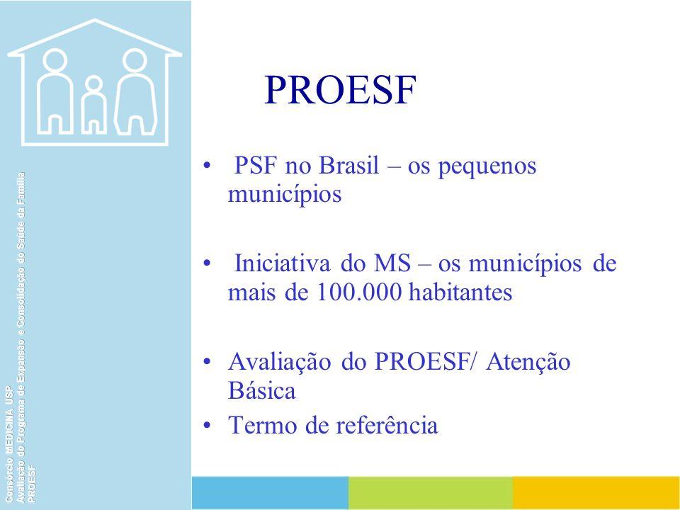 PROESF PSF no Brasil – os pequenos municípios Iniciativa do MS – os municípios de mais de 100.000 habitantes Avaliação do PROESF/ Atenção Básica Termo