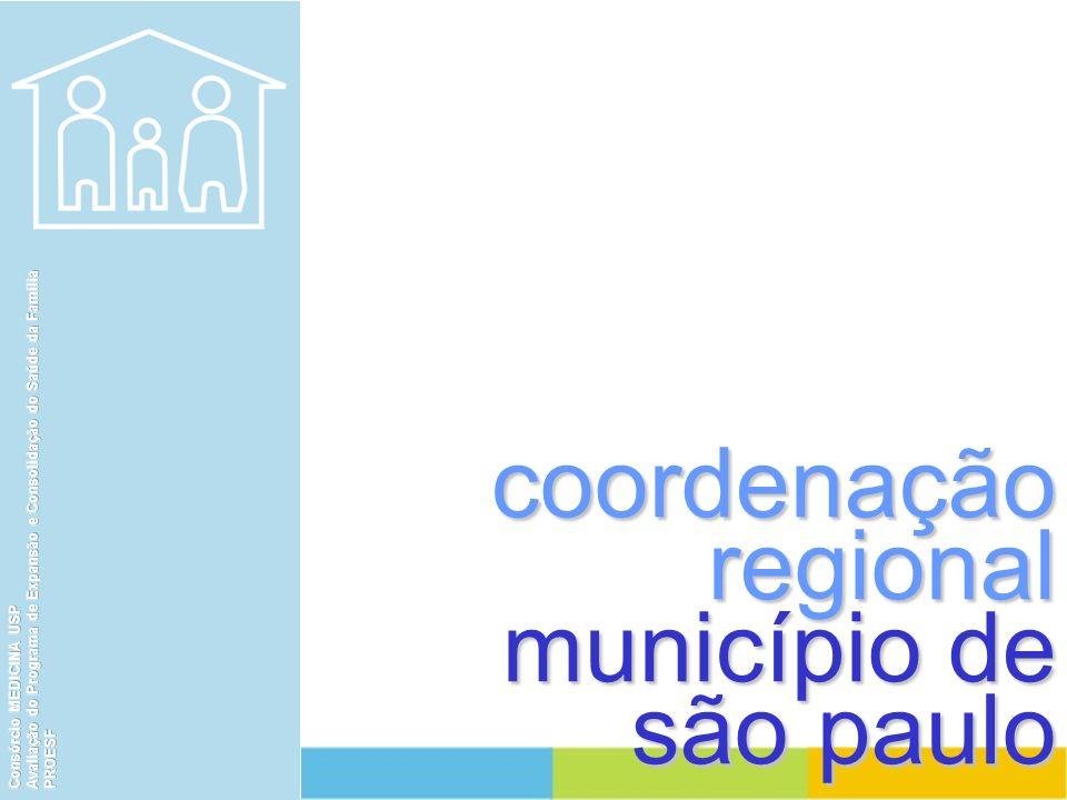 coordenação regional município de são paulo são paulo
