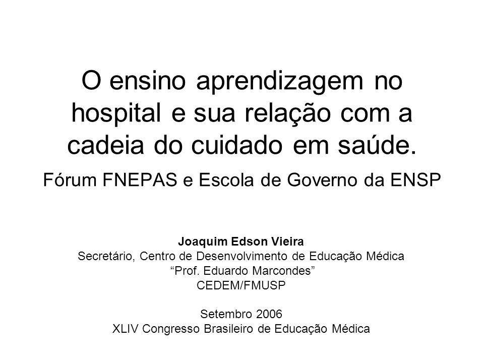 O ensino aprendizagem no hospital e sua relação com a cadeia do cuidado em saúde. Fórum FNEPAS e Escola de Governo da ENSP Joaquim Edson Vieira Secret