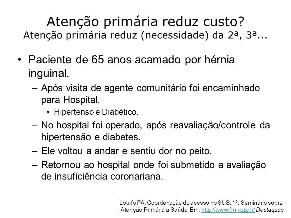 Atenção primária reduz custo? Atenção primária reduz (necessidade) da 2ª, 3ª... Paciente de 65 anos acamado por hérnia inguinal. –Após visita de agent