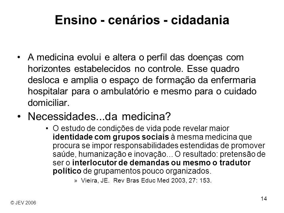 14 Ensino - cenários - cidadania A medicina evolui e altera o perfil das doenças com horizontes estabelecidos no controle. Esse quadro desloca e ampli