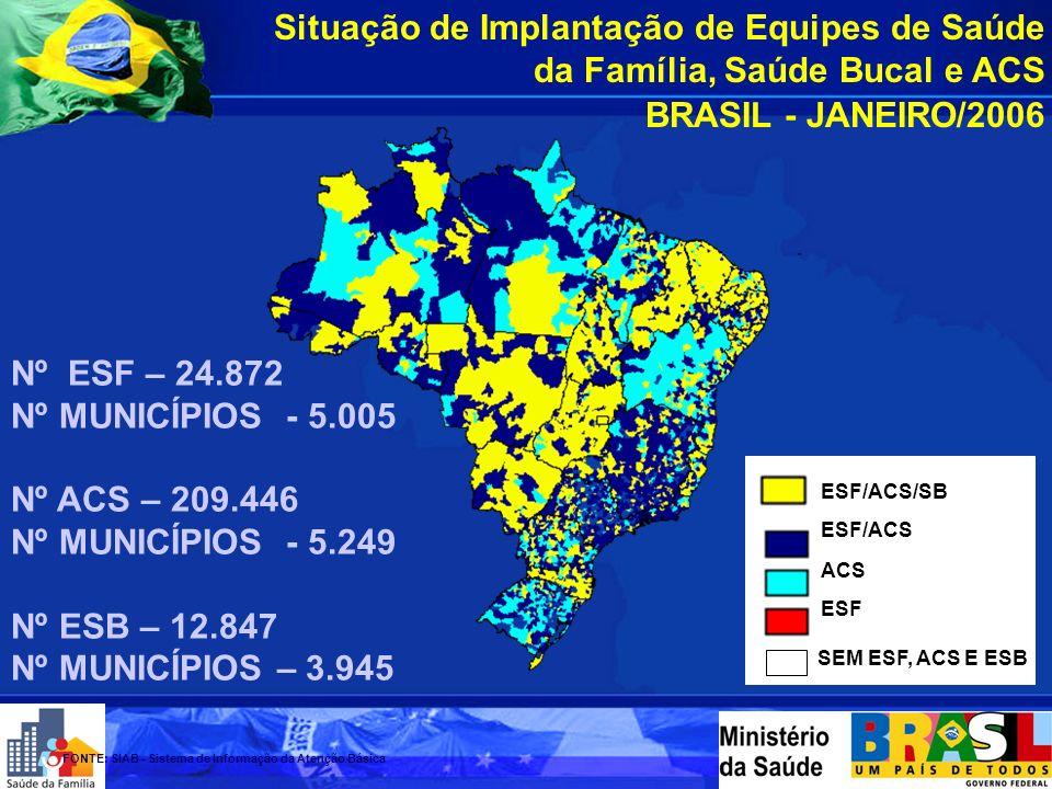Distribuição per capita dos Recursos Financeiros da Atenção Básica em reais/hab/ano - BRASIL – 1998 e 2005 FONTE: DATASUS até 20 de 20 a 40 de 40 a 60