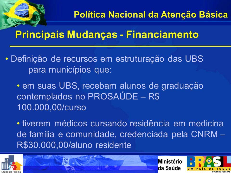 Principais Mudanças - Financiamento Compensação de Especificidades Regionais Definição de irregularidades e fluxos para suas adequações e suspensão de