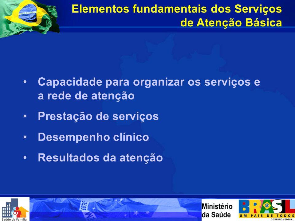 Elementos fundamentais dos Serviços de Atenção Básica Capacidade para organizar os serviços e a rede de atenção Prestação de serviços Desempenho clínico Resultados da atenção