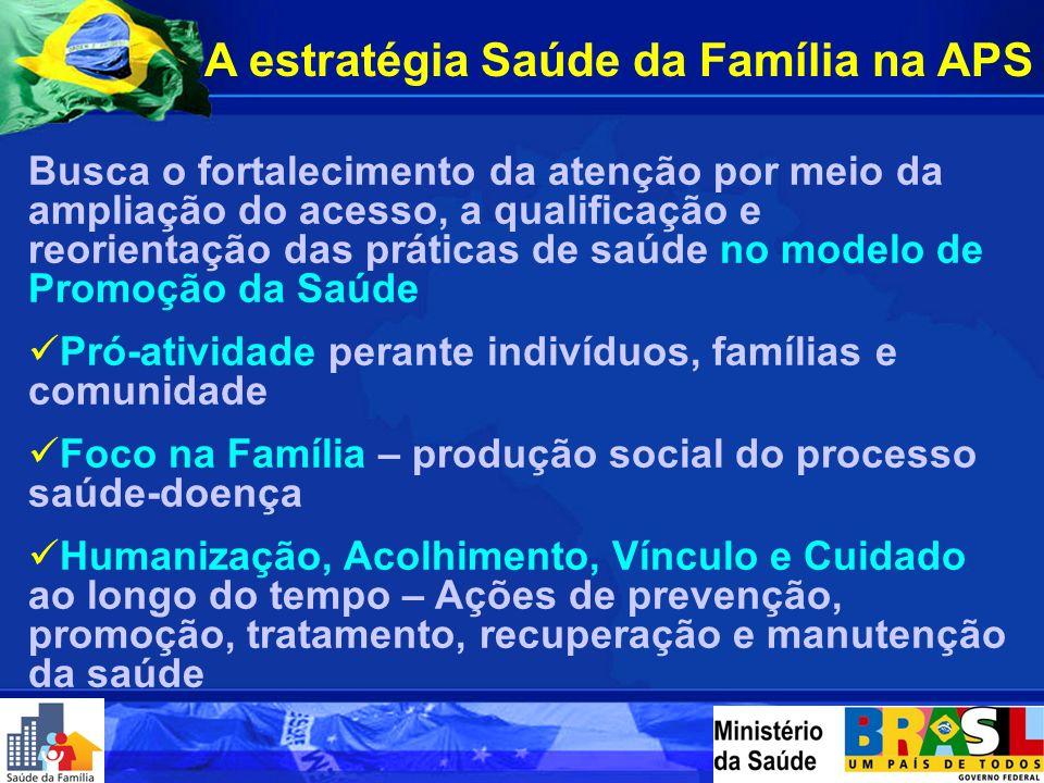 Saúde da Família Constitui uma estratégia para o fortalecimento e organização da APS no Brasil Possibilita a organização do Sistema Municipal de Saúde