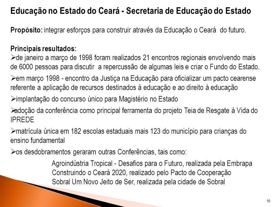 10 Educação no Estado do Ceará - Secretaria de Educação do Estado Propósito: integrar esforços para construir através da Educação o Ceará do futuro. P