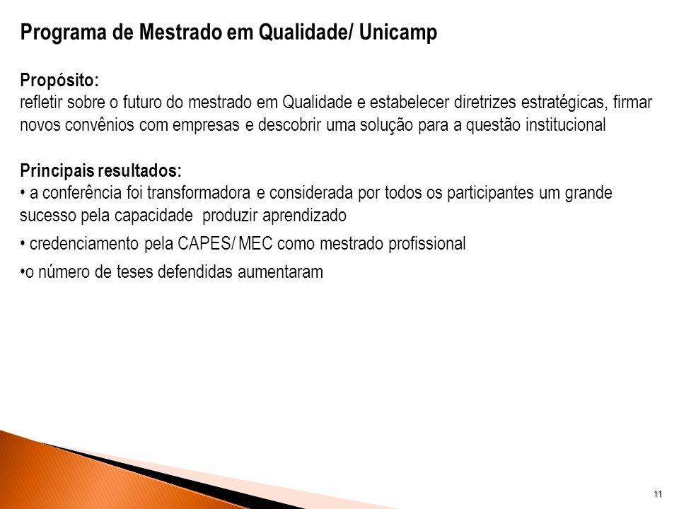 11 Programa de Mestrado em Qualidade/ Unicamp Propósito: refletir sobre o futuro do mestrado em Qualidade e estabelecer diretrizes estratégicas, firma