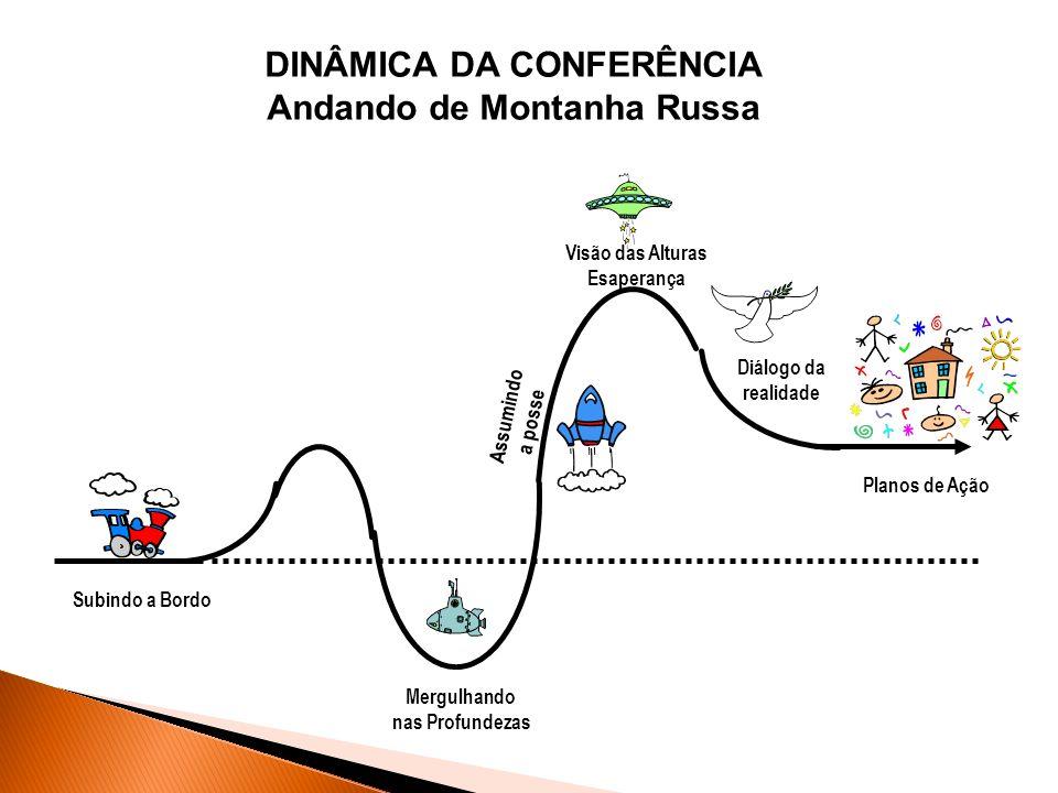 Subindo a Bordo Mergulhando nas Profundezas Assumindo a posse Visão das Alturas Esaperança Diálogo da realidade Planos de Ação DINÂMICA DA CONFERÊNCIA