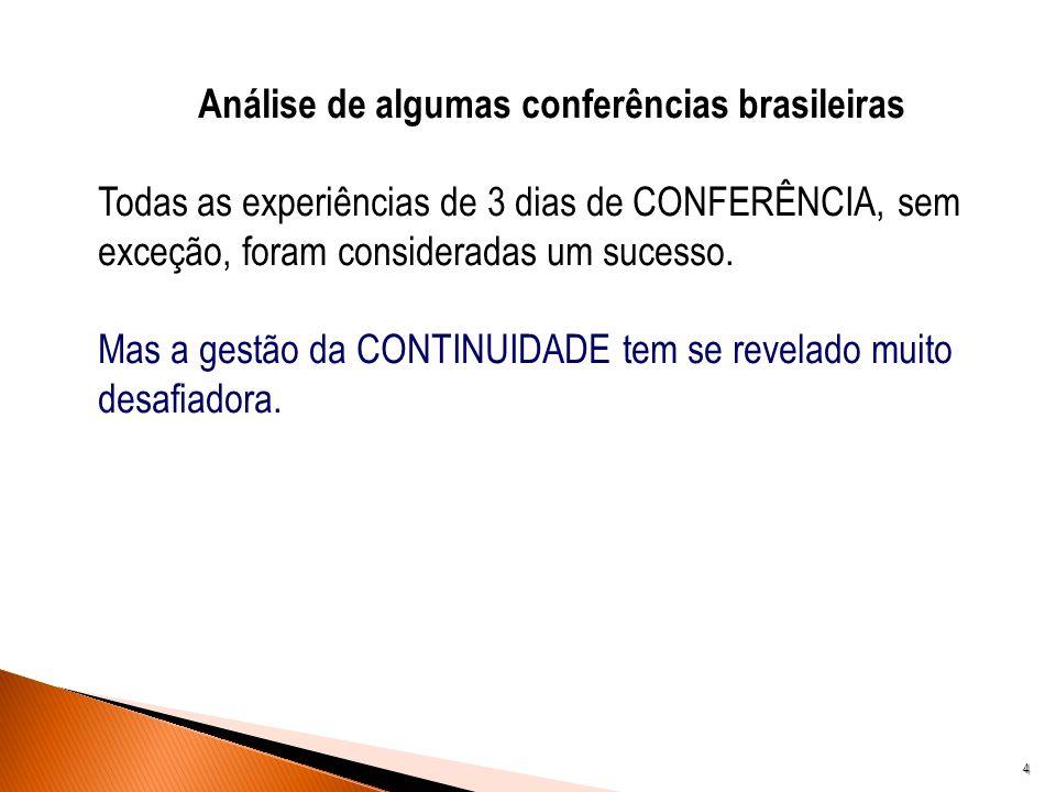 4 Análise de algumas conferências brasileiras Todas as experiências de 3 dias de CONFERÊNCIA, sem exceção, foram consideradas um sucesso. Mas a gestão
