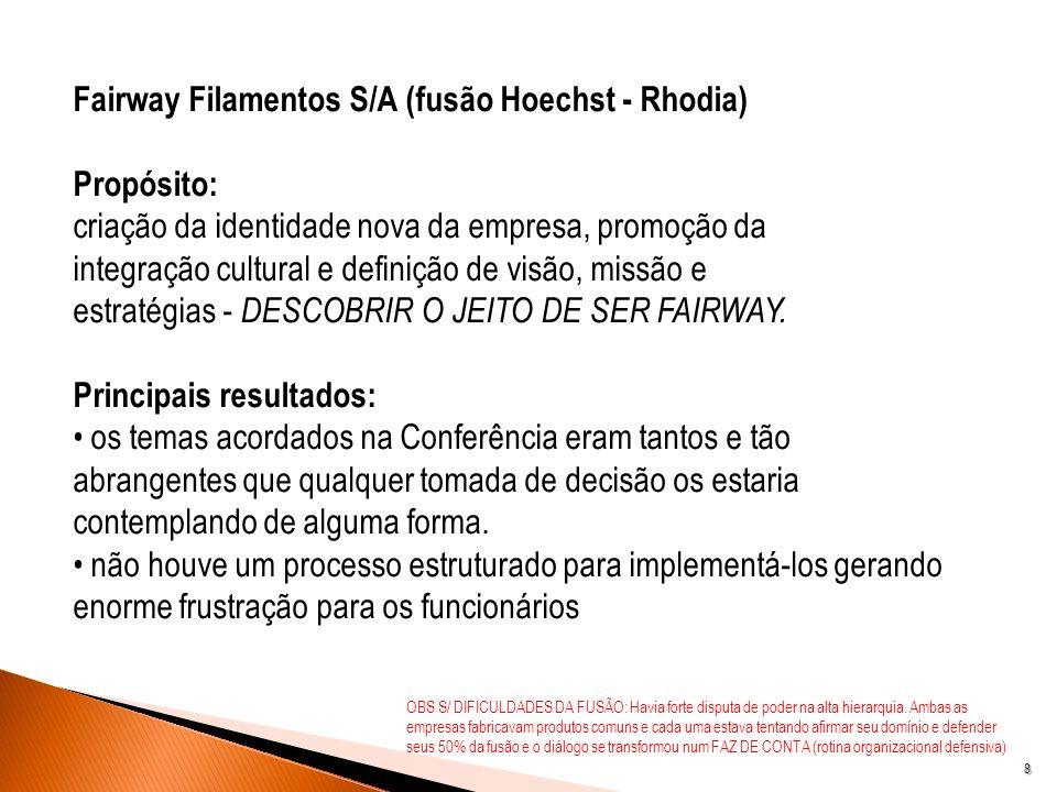 8 Fairway Filamentos S/A (fusão Hoechst - Rhodia) Propósito: criação da identidade nova da empresa, promoção da integração cultural e definição de vis