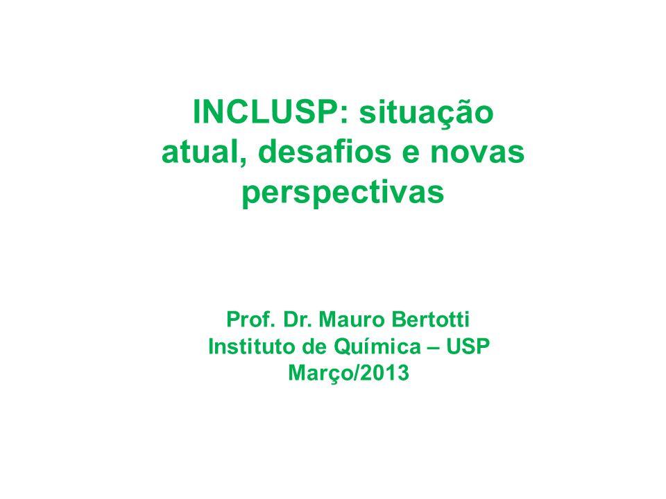INCLUSP: situação atual, desafios e novas perspectivas Prof. Dr. Mauro Bertotti Instituto de Química – USP Março/2013