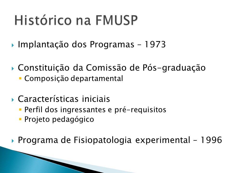 Implantação dos Programas – 1973 Constituição da Comissão de Pós-graduação Composição departamental Características iniciais Perfil dos ingressantes e