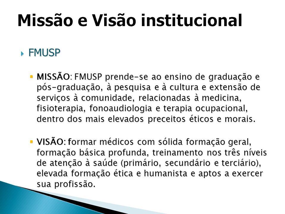 FMUSP FMUSP MISSÃO: FMUSP prende-se ao ensino de graduação e pós-graduação, à pesquisa e à cultura e extensão de serviços à comunidade, relacionadas à