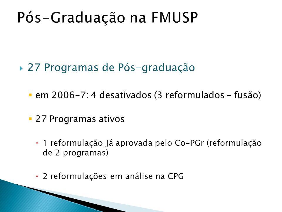 27 Programas de Pós-graduação em 2006-7: 4 desativados (3 reformulados – fusão) 27 Programas ativos 1 reformulação já aprovada pelo Co-PGr (reformulaç