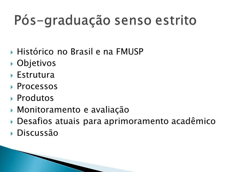 Histórico no Brasil e na FMUSP Estrutura Processos Produtos Monitoramento e avaliação Desafios atuais para aprimoramento acadêmico Discussão