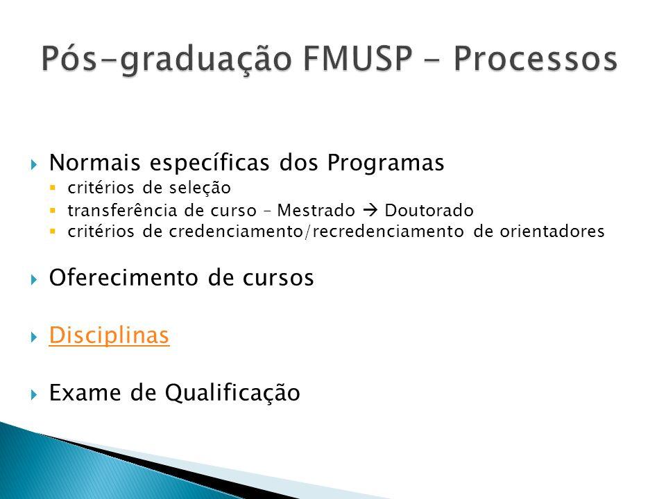 Normais específicas dos Programas critérios de seleção transferência de curso – Mestrado Doutorado critérios de credenciamento/recredenciamento de orientadores Oferecimento de cursos Disciplinas Exame de Qualificação
