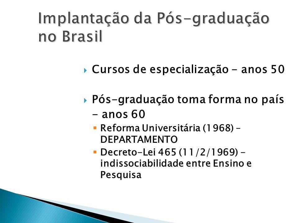 Cursos de especialização - anos 50 Pós-graduação toma forma no país - anos 60 Reforma Universitária (1968) – DEPARTAMENTO Decreto-Lei 465 (11/2/1969)