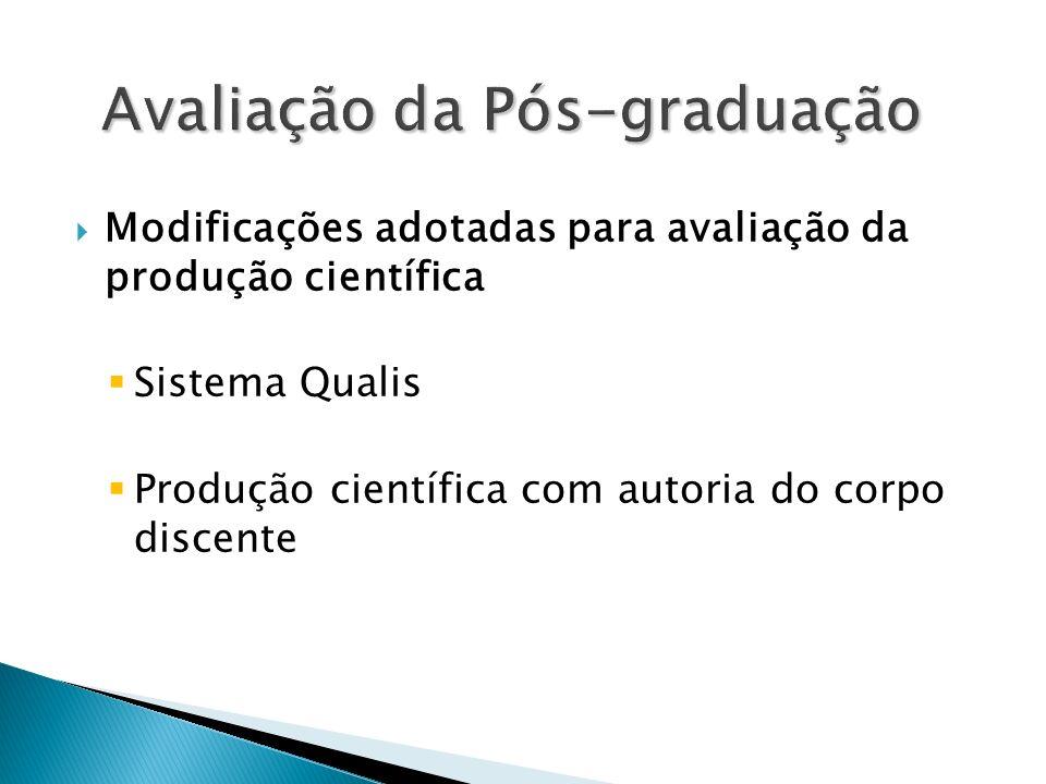Modificações adotadas para avaliação da produção científica Sistema Qualis Produção científica com autoria do corpo discente
