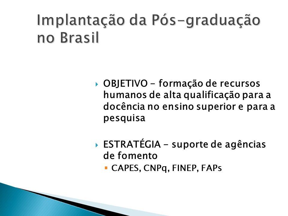 27 Programas de Pós-graduação em 2006-7: 4 desativados (3 reformulados – fusão) 27 Programas ativos 1 reformulação já aprovada pelo Co-PGr (reformulação de 2 programas) 2 reformulações em análise na CPG