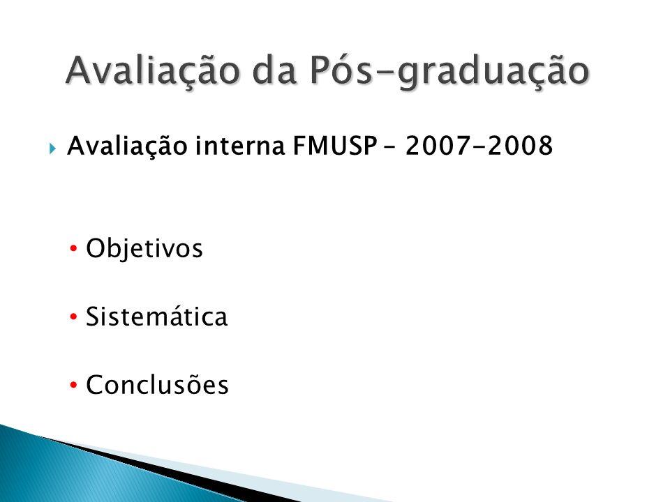 Avaliação interna FMUSP – 2007-2008 Objetivos Sistemática Conclusões