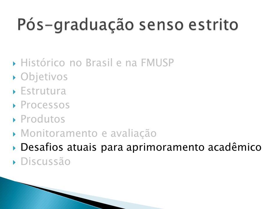 Histórico no Brasil e na FMUSP Objetivos Estrutura Processos Produtos Monitoramento e avaliação Desafios atuais para aprimoramento acadêmico Discussão