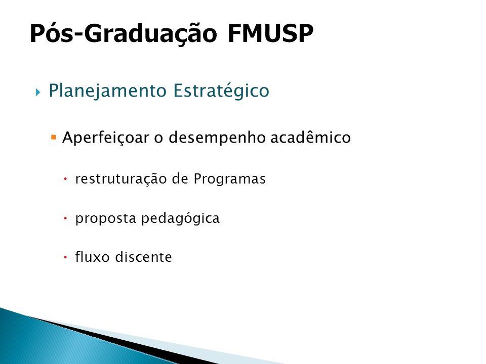Planejamento Estratégico Aperfeiçoar o desempenho acadêmico restruturação de Programas proposta pedagógica fluxo discente